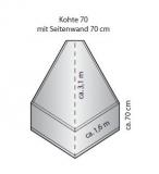 Super S-Kohte 70 S 70/99 mit 70 cm Seitenrand