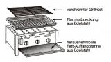Profi-Gastrobräter 3 x 3,5 KW